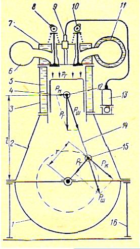 Схема устройства четырехтактного двигателя: а-фундаментная рама; 2...